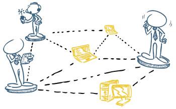Revenue-Channels